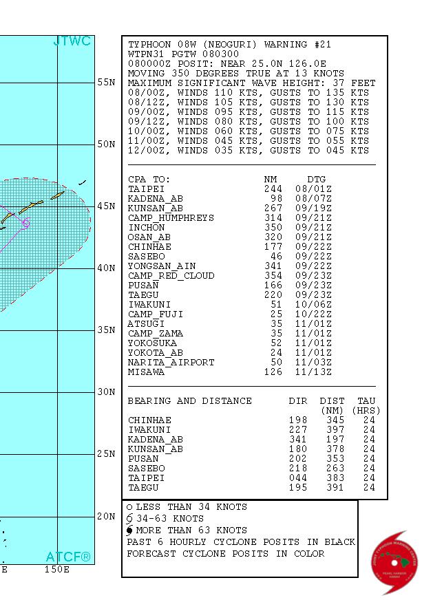 JTWCの台風の位置情報