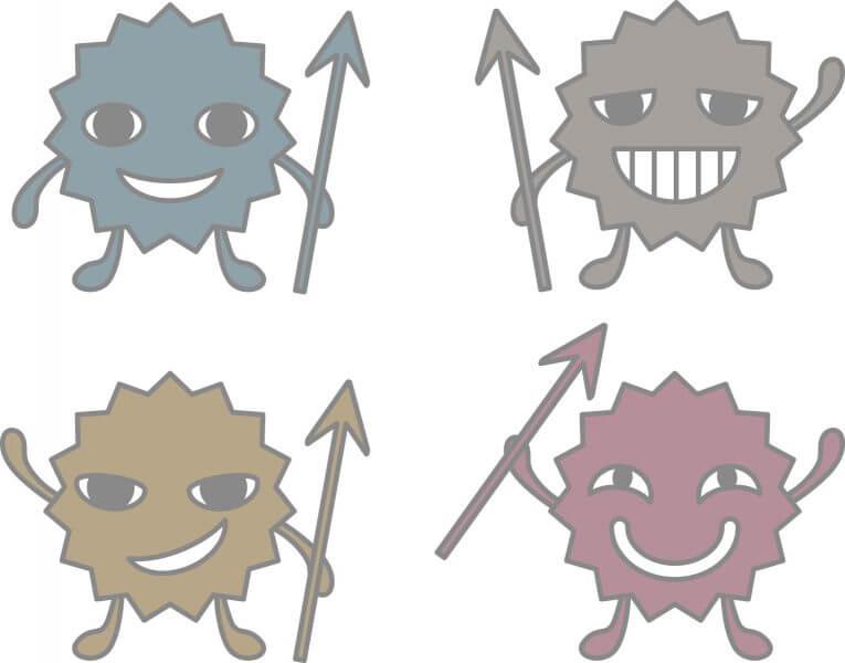 インフルエンザの型