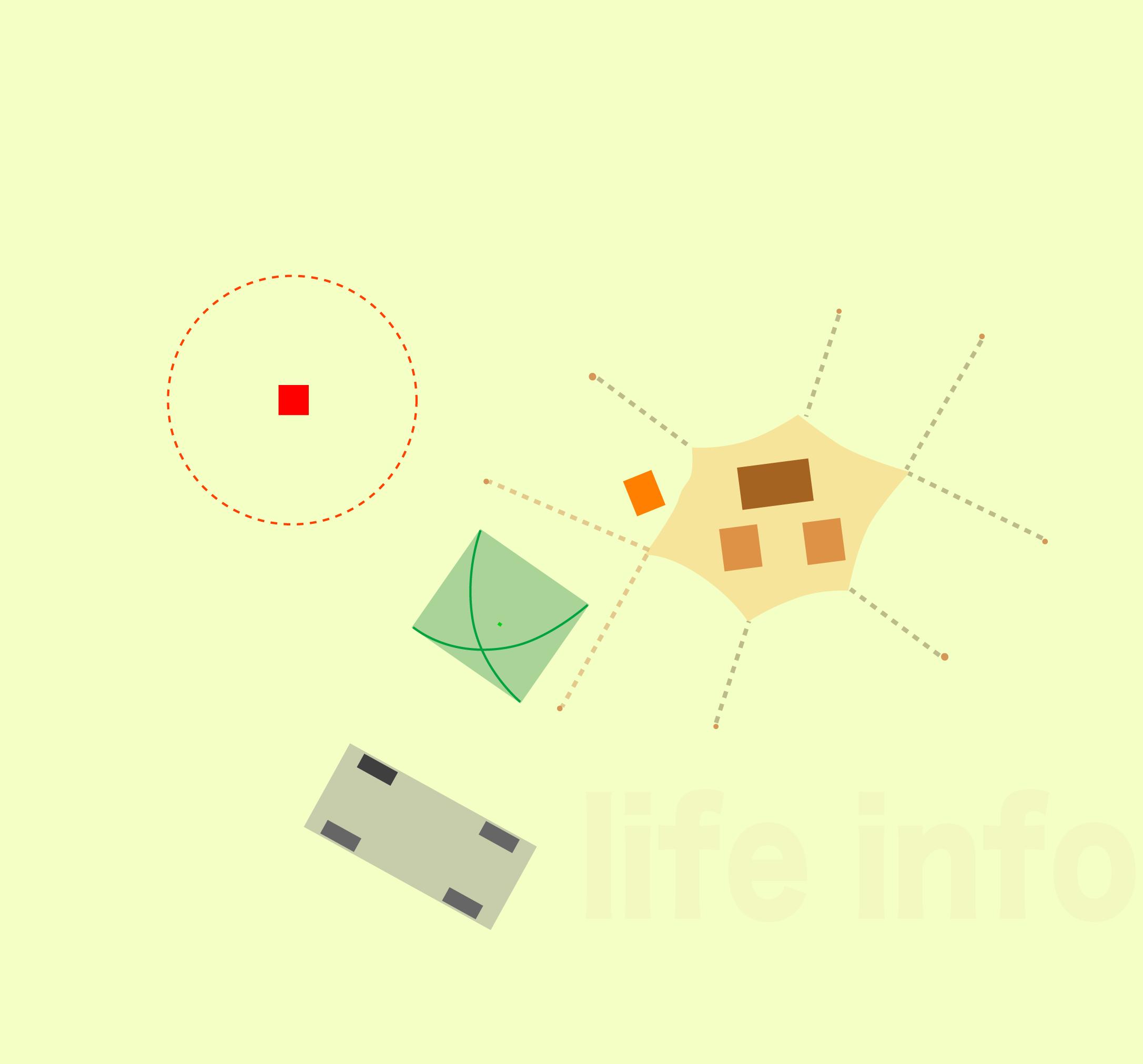 キャンプサイトレイアウトの例