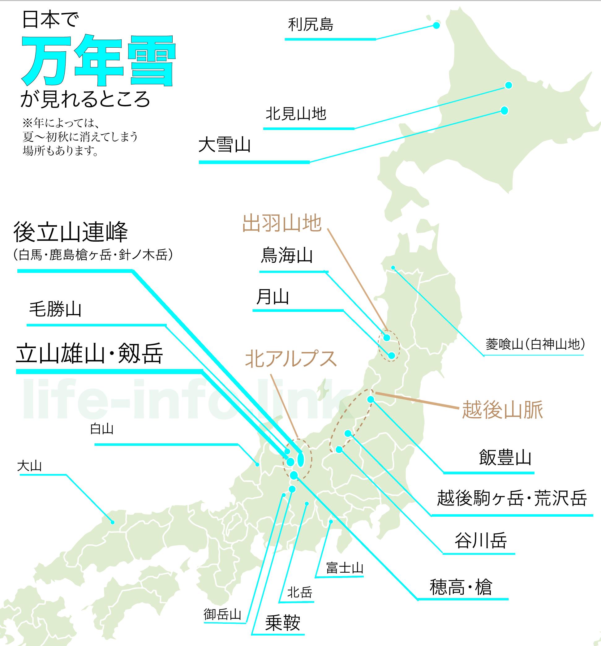 日本の万年雪
