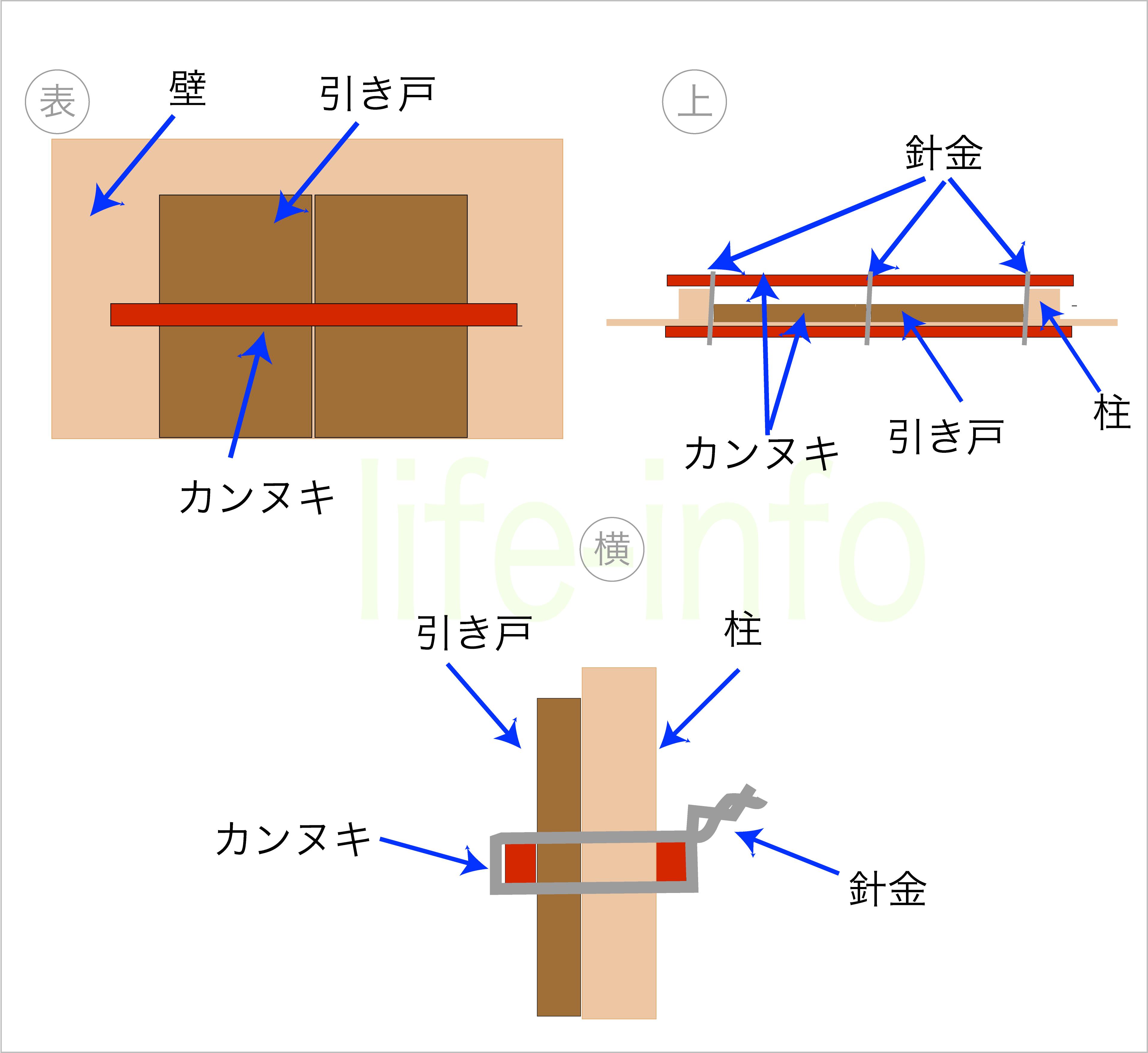 """木造扉の台風対策"""""""
